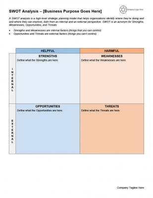 SWOT Analysis Exercise - Template