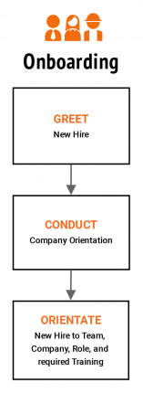 recruitment-pt8-onboarding-graphic