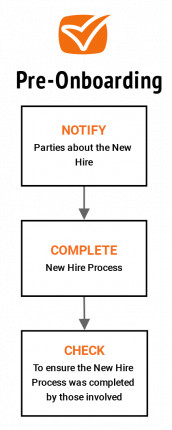 recruitment-pt8-pre-onboarding-graphic